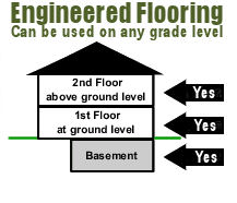engineered flooring grade level