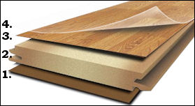 how is laminate floor made