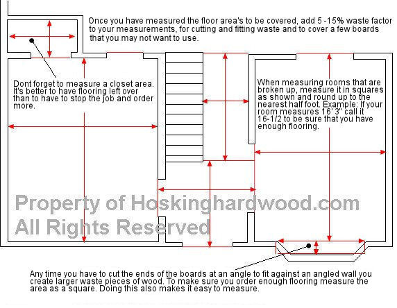How to measure a room for installing a hardwood floor for How to calculate square footage of a room for flooring