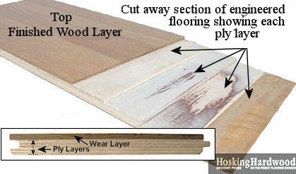 All About Floating Wood Floors