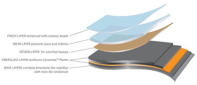 Hosking Hardwood Flooring Cerameta Click Lvt Flooring